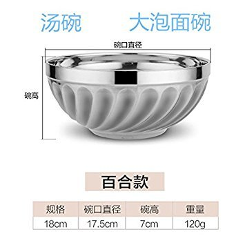 SUVERAAN-Safe-Double-Wall-Thermal-Insulation-Stainless-Steel-BowlsJapan-Stlye-Child-Adult-bento-lunch-boxtigela-opa-0-1