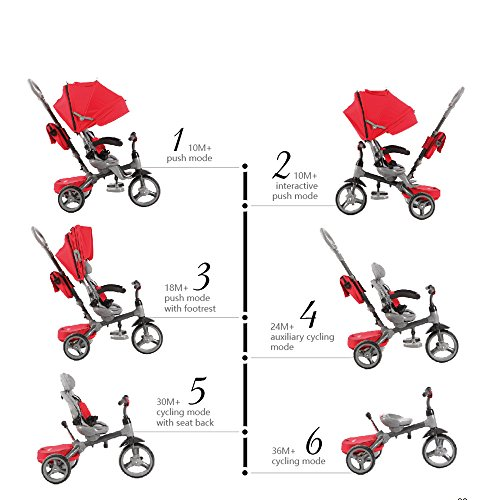 BP-6-in-1-Deluxe-Baby-Stroller-Tricycle-Grow-With-Me-Trike-with-One-Button-Rotating-Seat-Function-for-Interaction-with-Parents-Push-Bar-Storage-Bag-Included-0-0