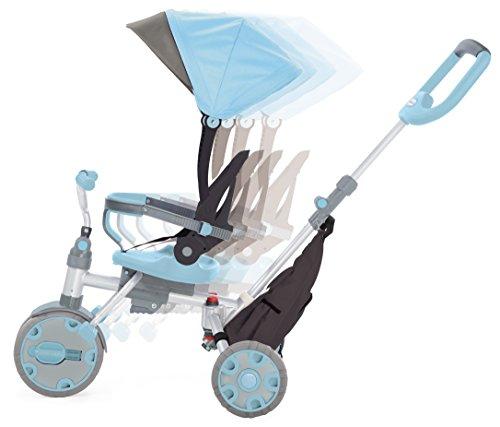 Little-Tikes-Fold-N-Go-5-in-1-Trike–Sky-Blue-0-0